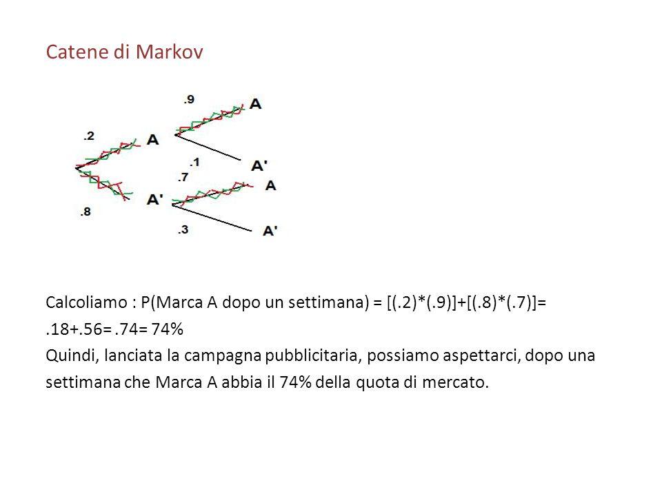 Catene di Markov Calcoliamo : P(Marca A dopo un settimana) = [(.2)*(.9)]+[(.8)*(.7)]= .18+.56= .74= 74%